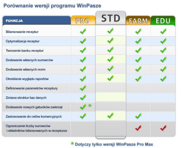 wp_wersje_std