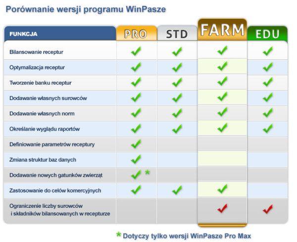 wp_wersje_pl_farm