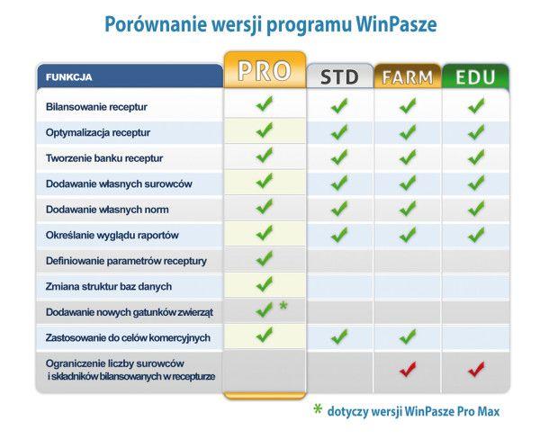 winpasze_wersje